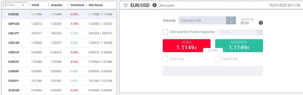 Piattaforma trading Investous