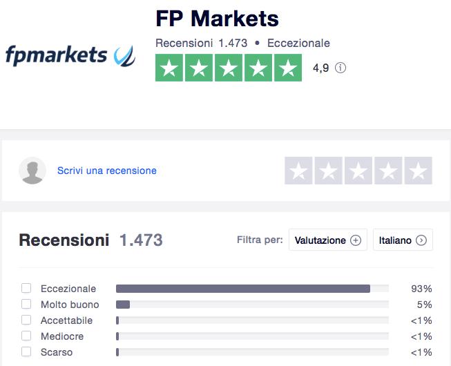 recensioni di FP Markets su TrustPilot
