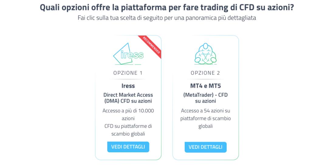 Offerte di trading con i CFD di FP Markets